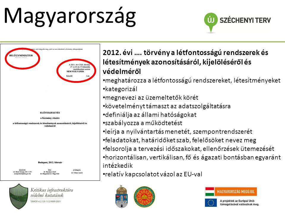 Magyarország 2012. évi …. törvény a létfontosságú rendszerek és létesítmények azonosításáról, kijelöléséről és védelméről.