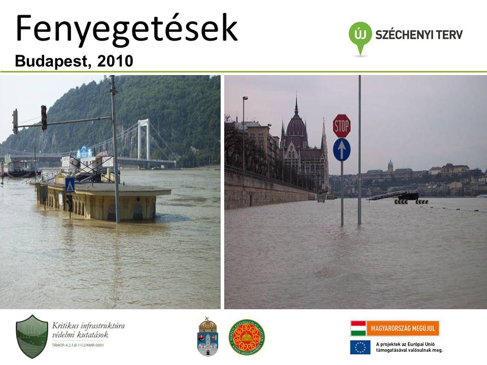 Fenyegetések Budapest, 2010