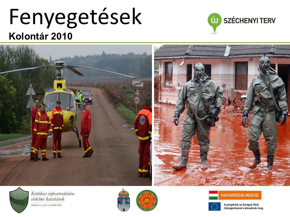 Fenyegetések Kolontár 2010