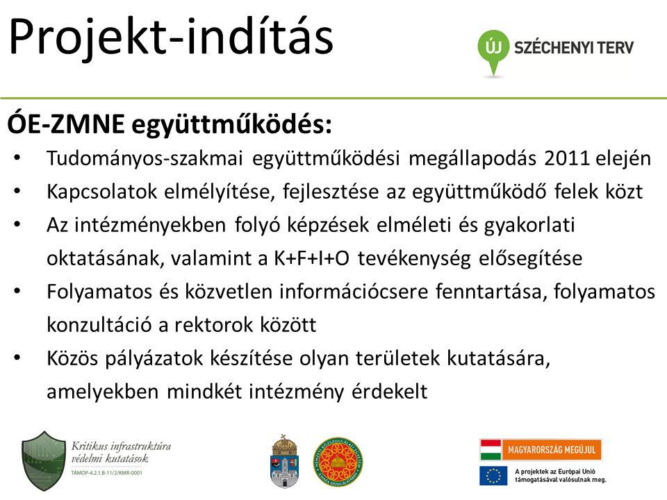 Projekt-indítás ÓE-ZMNE együttműködés: