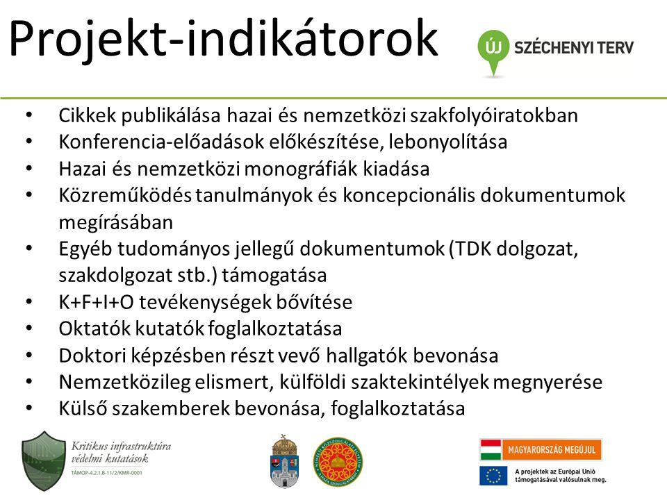 Projekt-indikátorok Cikkek publikálása hazai és nemzetközi szakfolyóiratokban. Konferencia-előadások előkészítése, lebonyolítása.