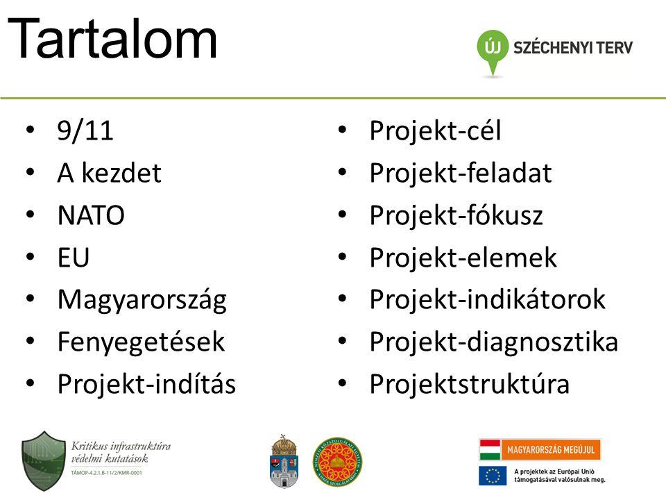 Tartalom 9/11 A kezdet NATO EU Magyarország Fenyegetések