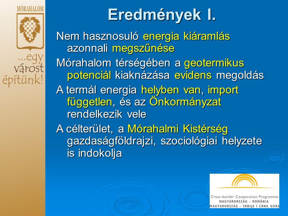 Eredmények I. Nem hasznosuló energia kiáramlás azonnali megszűnése