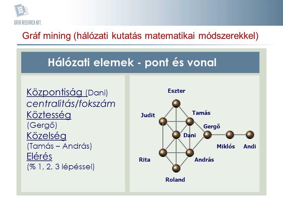 Hálózati elemek - pont és vonal