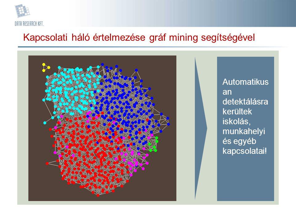 Kapcsolati háló értelmezése gráf mining segítségével