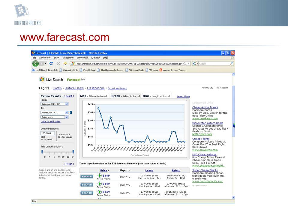 www.farecast.com