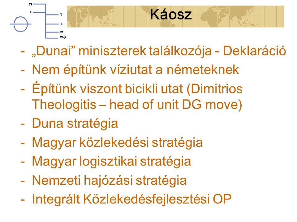 """Káosz """"Dunai miniszterek találkozója - Deklaráció"""