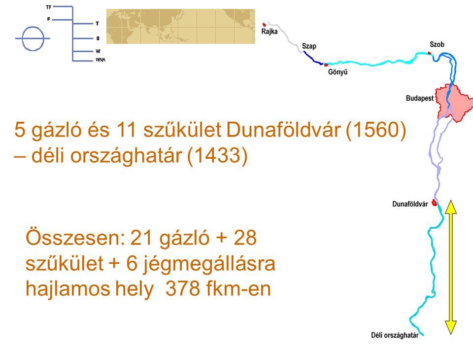 5 gázló és 11 szűkület Dunaföldvár (1560) – déli országhatár (1433)
