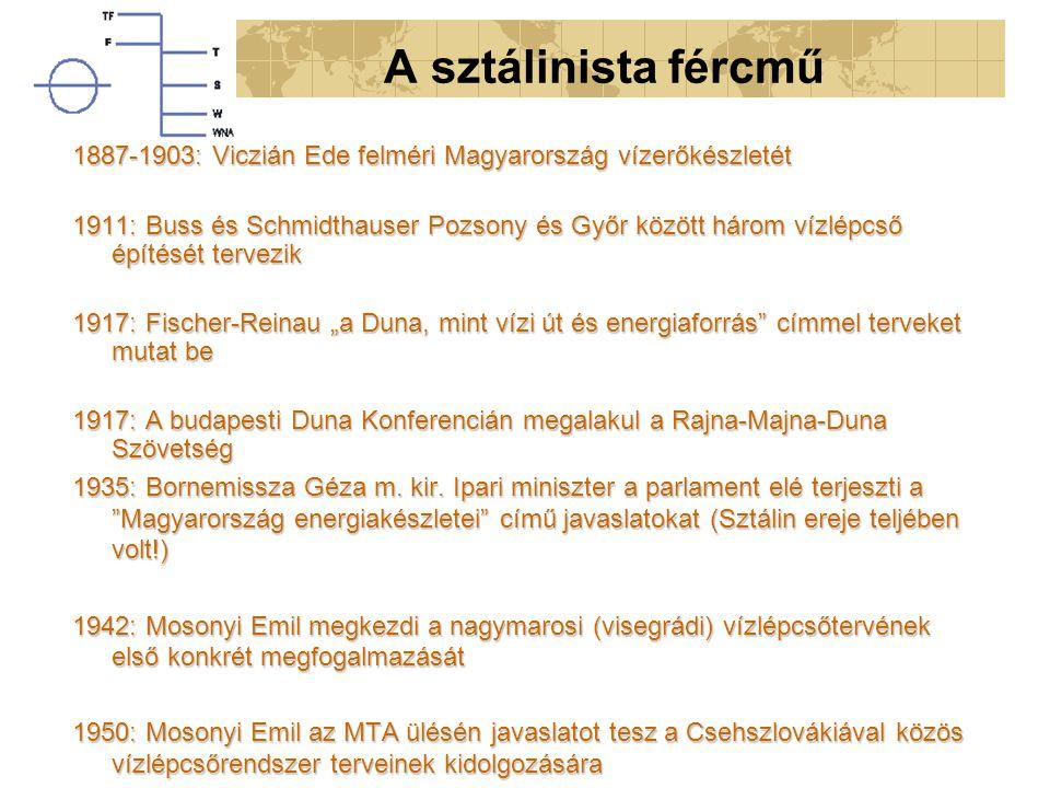 A sztálinista fércmű 1887-1903: Viczián Ede felméri Magyarország vízerőkészletét.