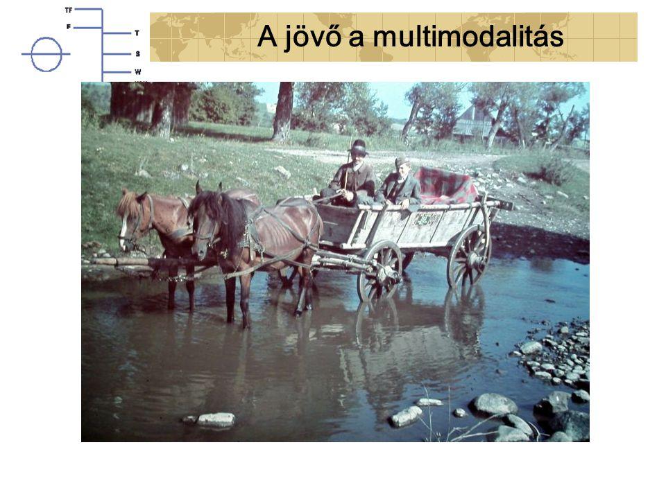 A jövő a multimodalitás