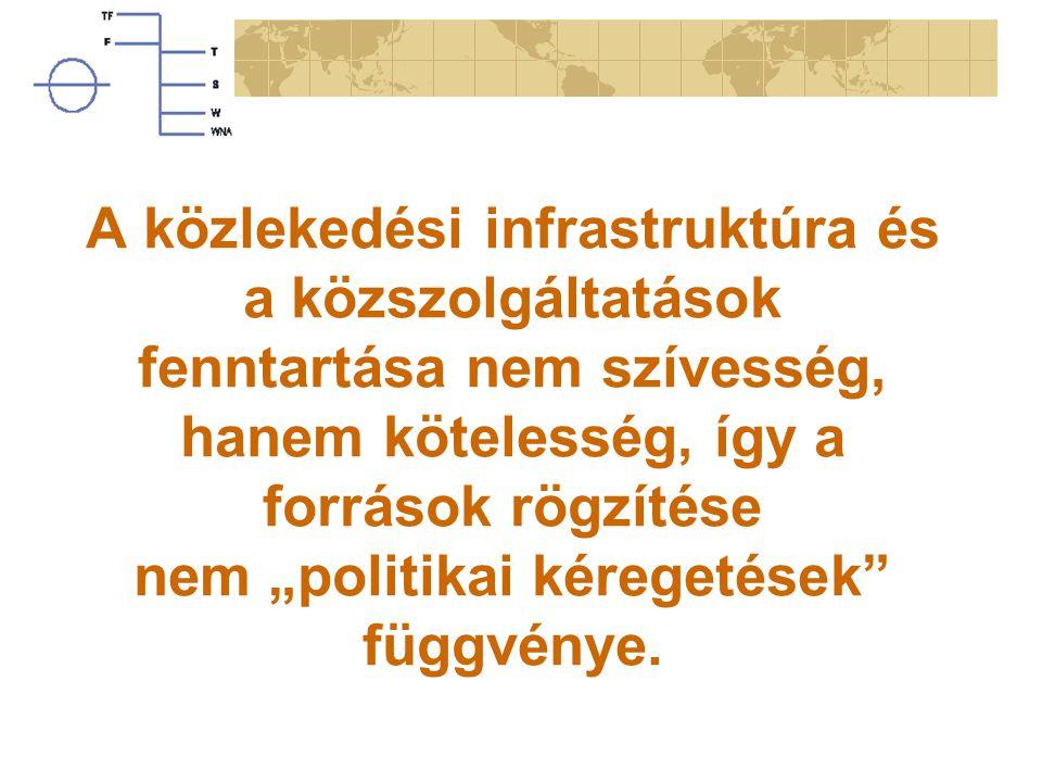 """A közlekedési infrastruktúra és a közszolgáltatások fenntartása nem szívesség, hanem kötelesség, így a források rögzítése nem """"politikai kéregetések függvénye."""
