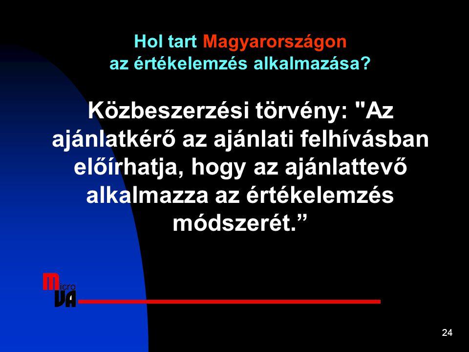 Hol tart Magyarországon az értékelemzés alkalmazása