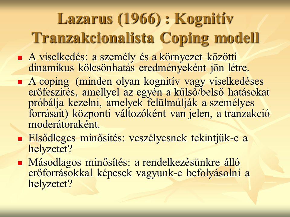 Lazarus (1966) : Kognitív Tranzakcionalista Coping modell
