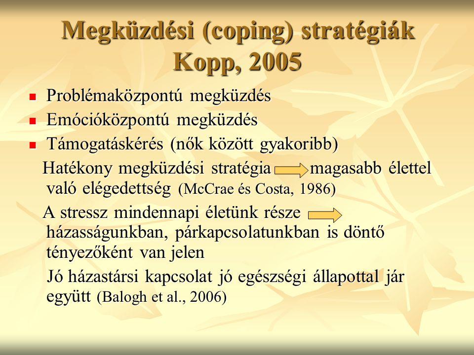 Megküzdési (coping) stratégiák Kopp, 2005