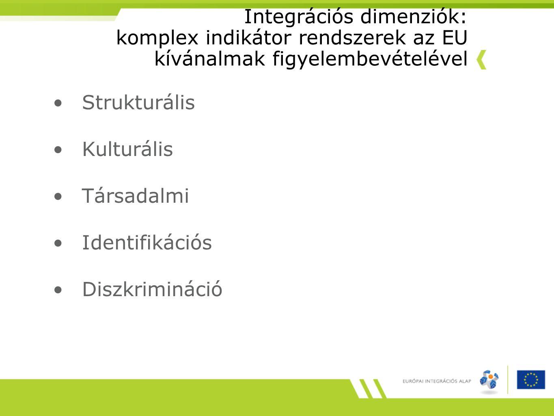 Integrációs dimenziók: komplex indikátor rendszerek az EU kívánalmak figyelembevételével