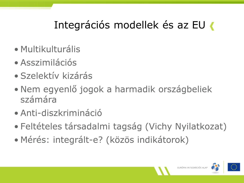 Integrációs modellek és az EU