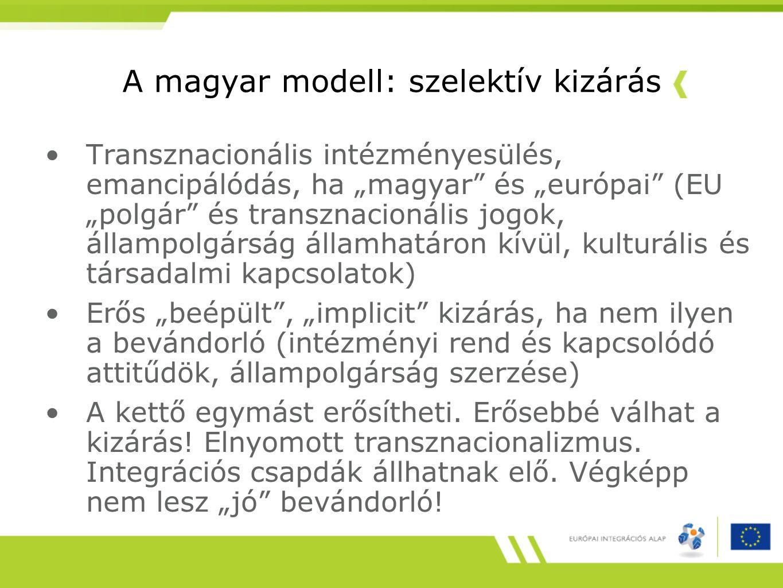 A magyar modell: szelektív kizárás