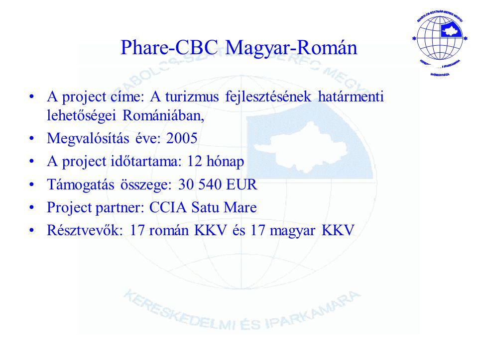 Phare-CBC Magyar-Román