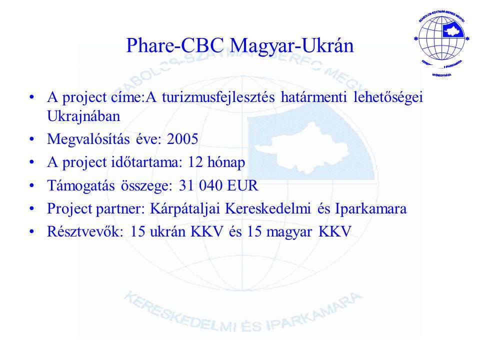 Phare-CBC Magyar-Ukrán