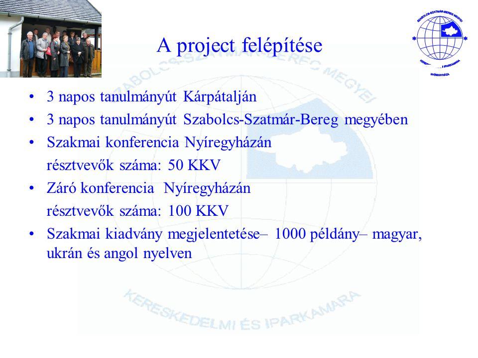 A project felépítése 3 napos tanulmányút Kárpátalján