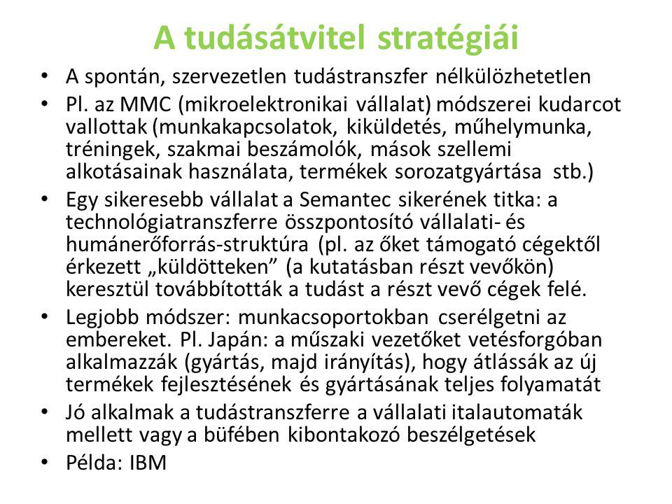 A tudásátvitel stratégiái