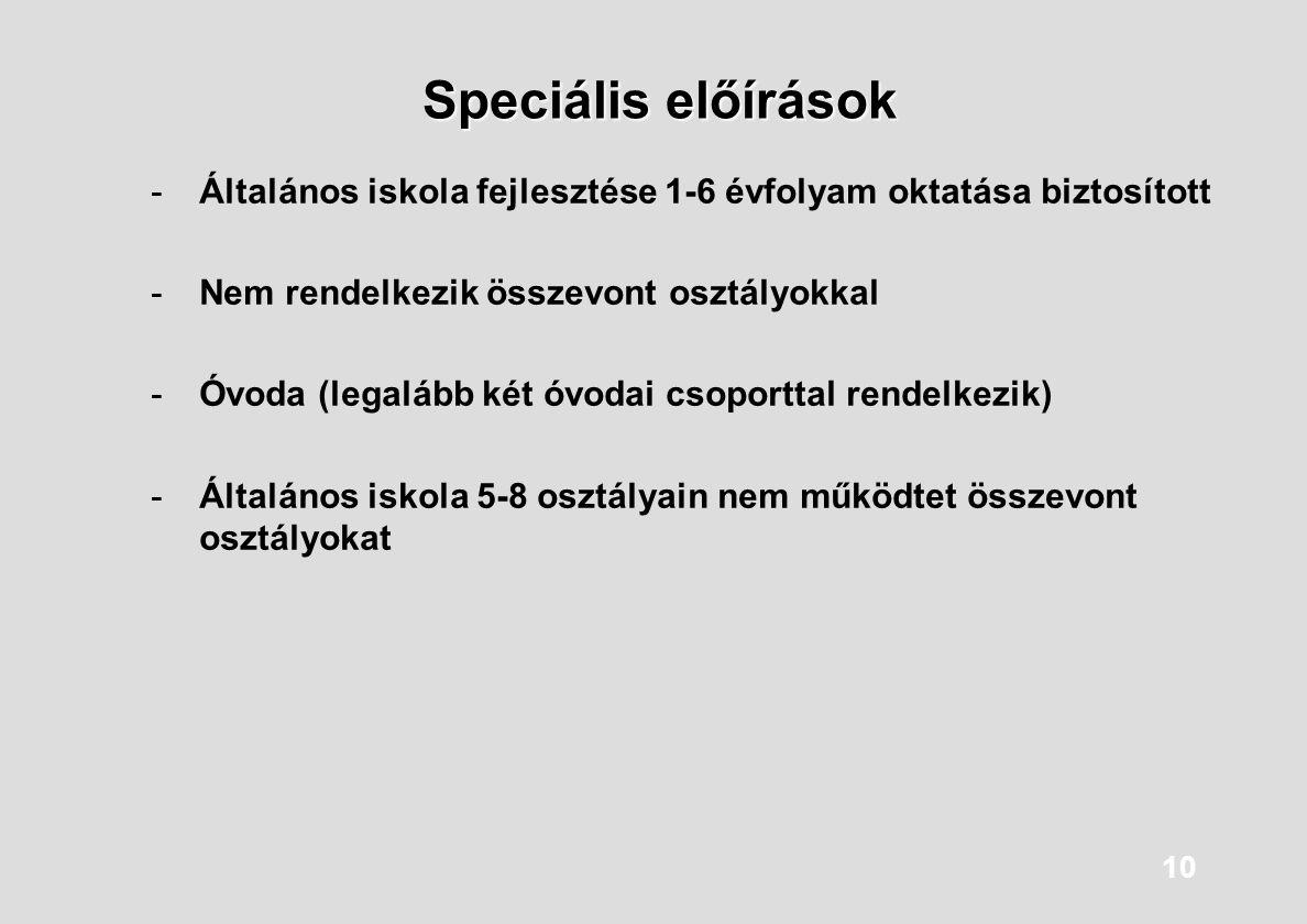 Speciális előírások Általános iskola fejlesztése 1-6 évfolyam oktatása biztosított. Nem rendelkezik összevont osztályokkal.