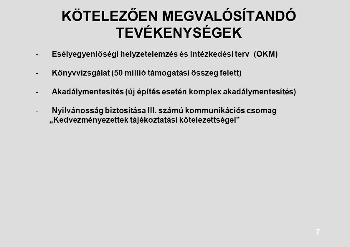 KÖTELEZŐEN MEGVALÓSÍTANDÓ TEVÉKENYSÉGEK