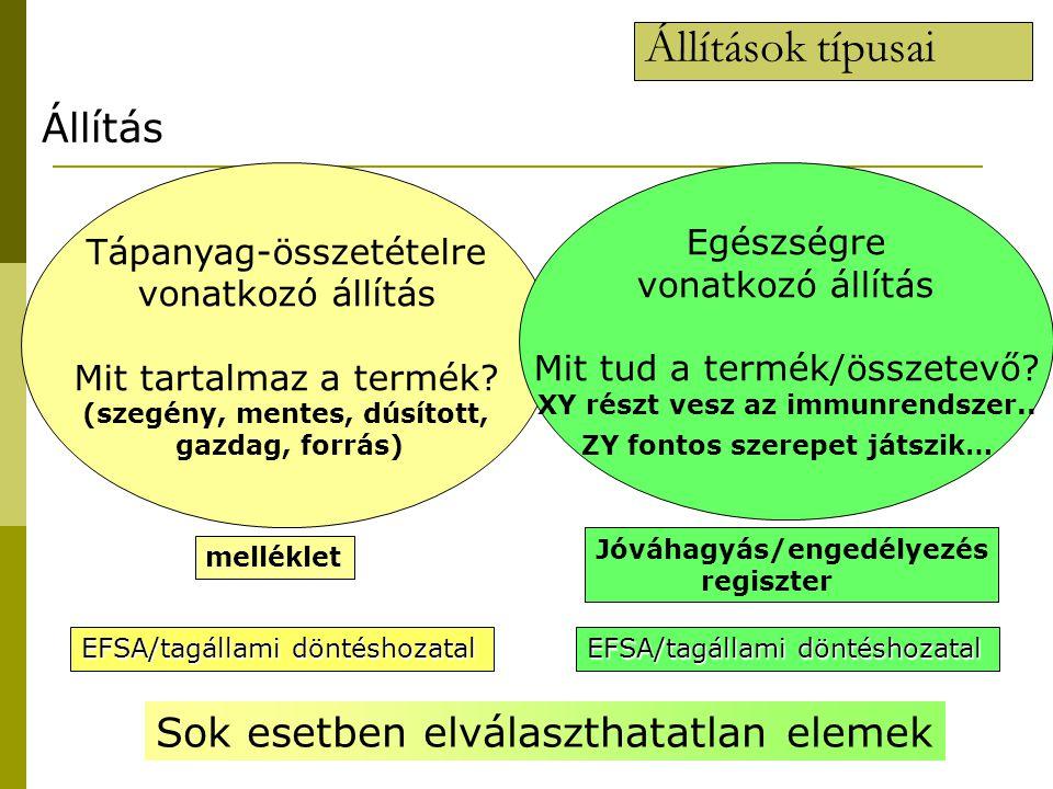 Állítások típusai Állítás Sok esetben elválaszthatatlan elemek
