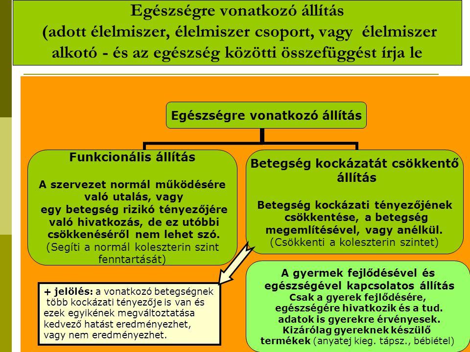 Egészségre vonatkozó állítás (adott élelmiszer, élelmiszer csoport, vagy élelmiszer alkotó - és az egészség közötti összefüggést írja le