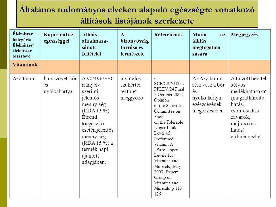 Általános tudományos elveken alapuló egészségre vonatkozó állítások listájának szerkezete