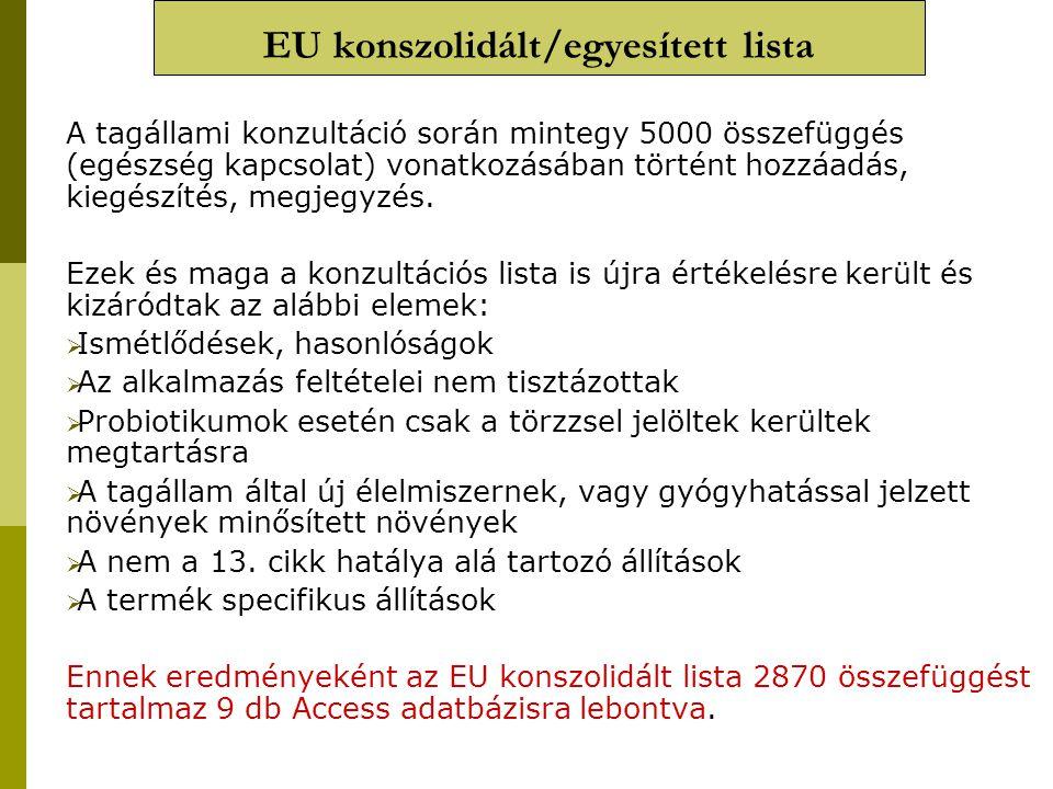 EU konszolidált/egyesített lista