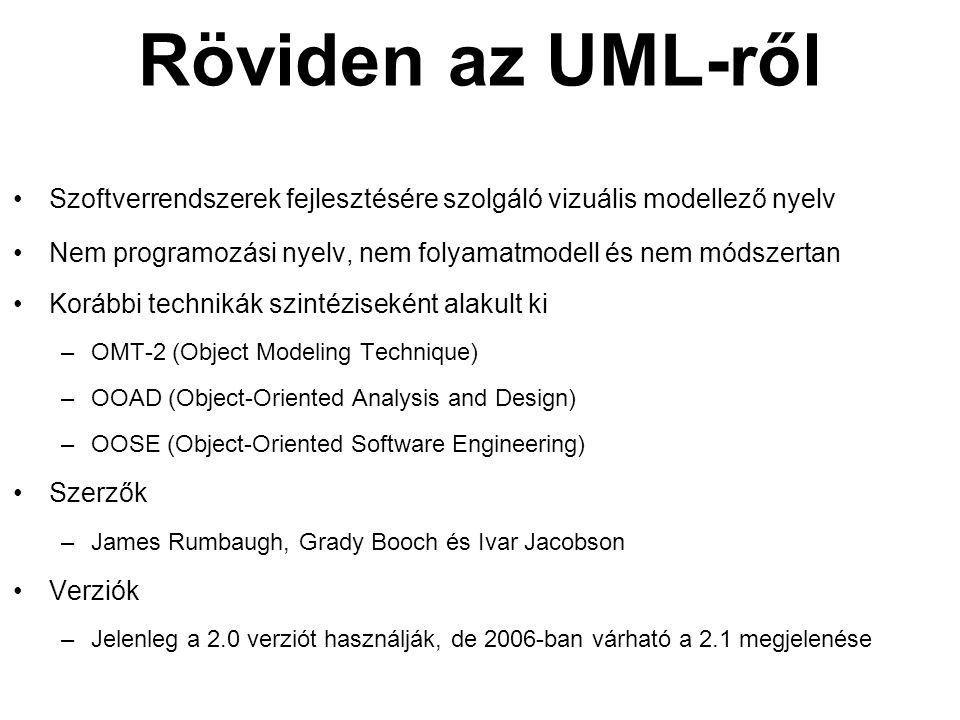 Röviden az UML-ről Szoftverrendszerek fejlesztésére szolgáló vizuális modellező nyelv. Nem programozási nyelv, nem folyamatmodell és nem módszertan.