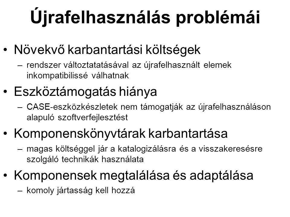 Újrafelhasználás problémái