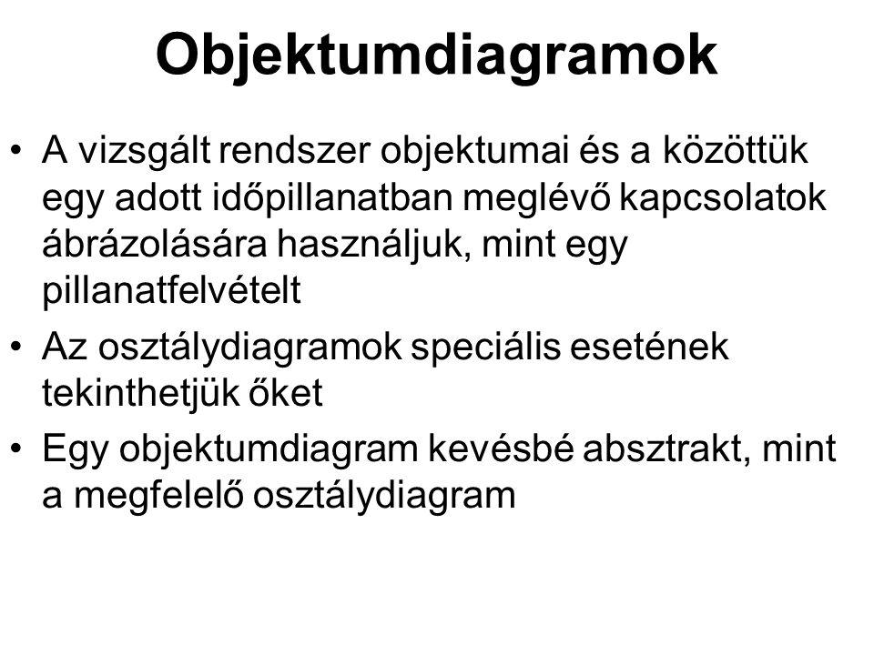 Objektumdiagramok