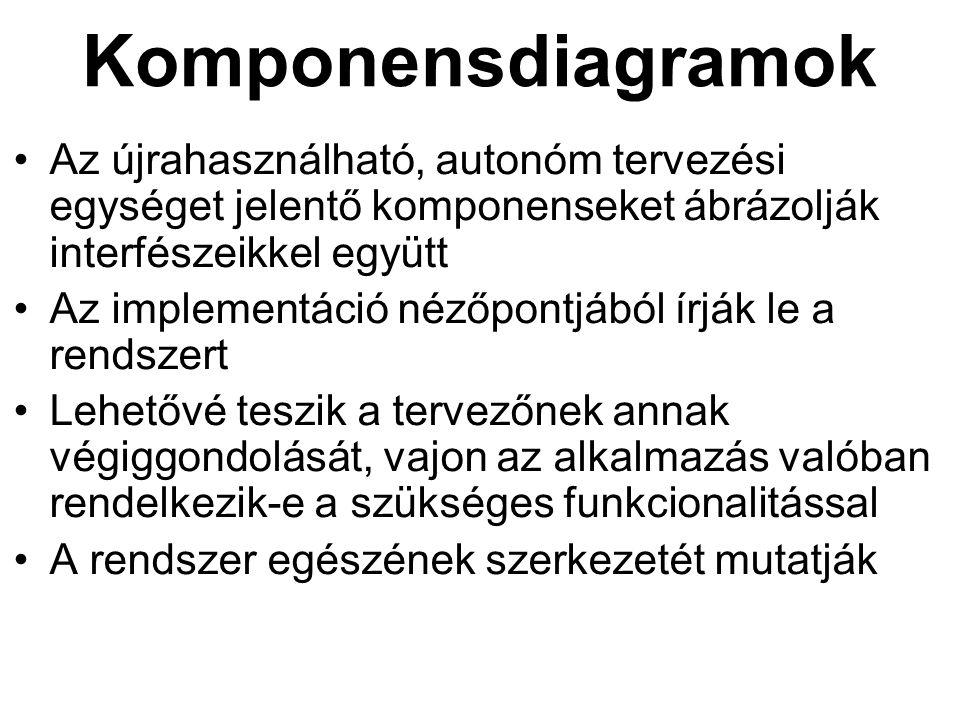 Komponensdiagramok Az újrahasználható, autonóm tervezési egységet jelentő komponenseket ábrázolják interfészeikkel együtt.