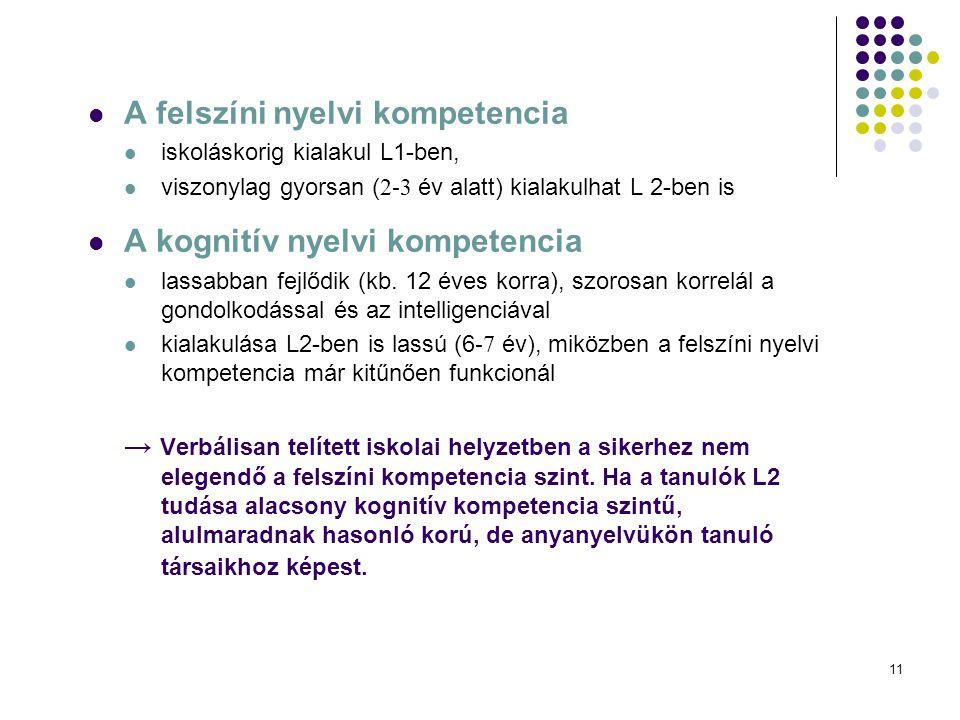 A felszíni nyelvi kompetencia