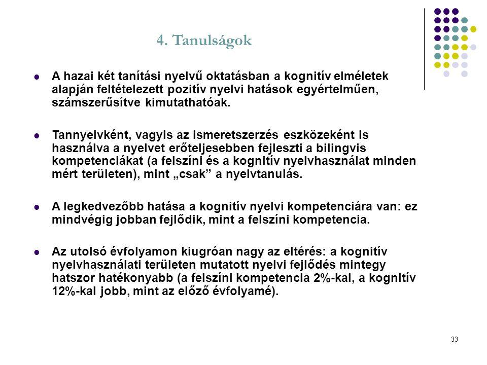 4. Tanulságok