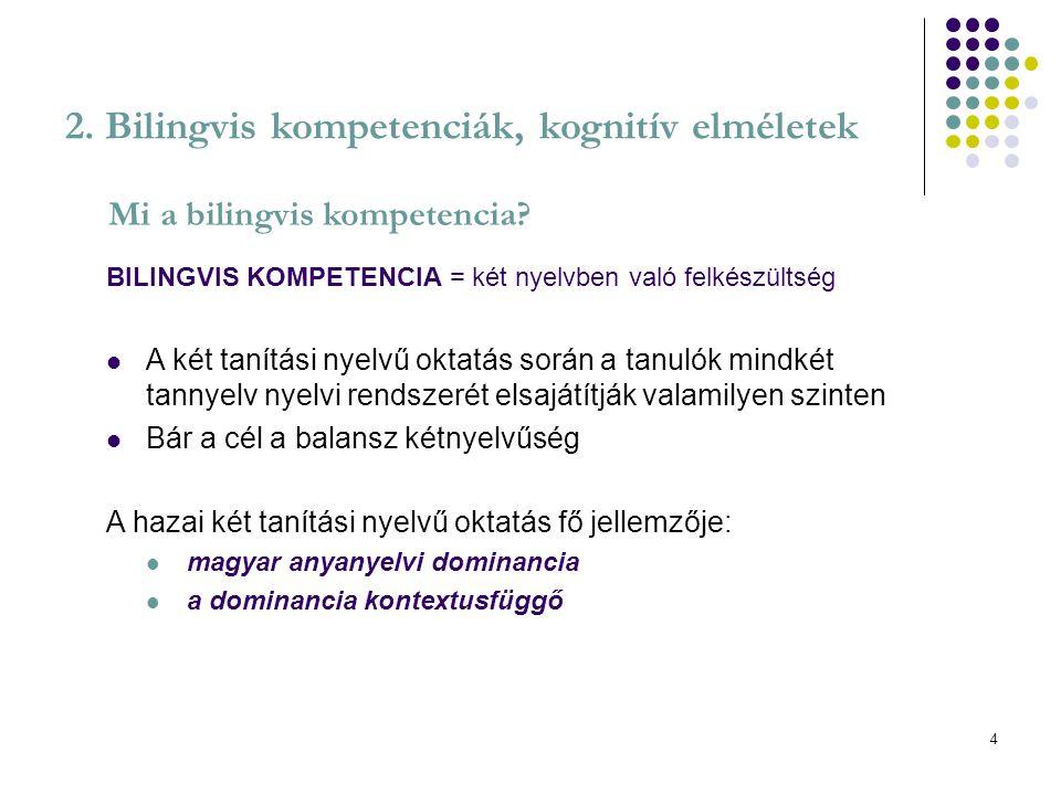 2. Bilingvis kompetenciák, kognitív elméletek