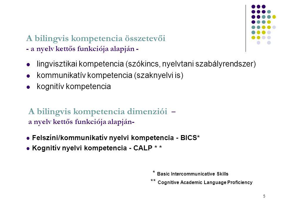 A bilingvis kompetencia dimenziói – a nyelv kettős funkciója alapján-