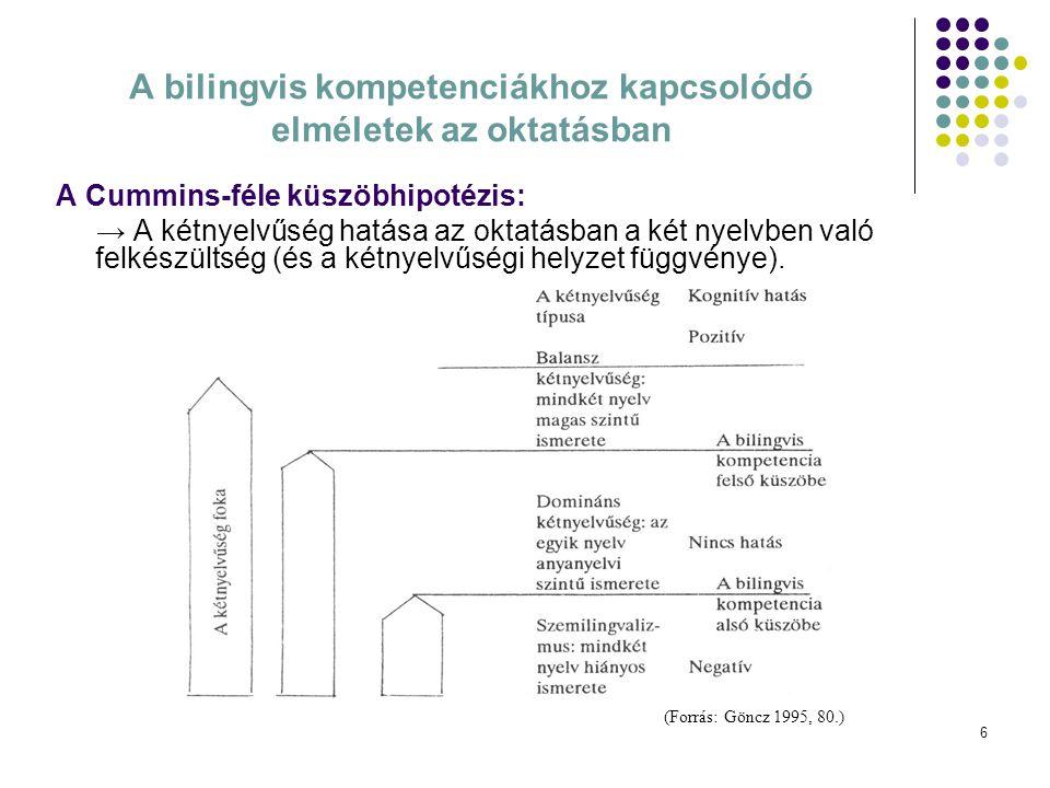 A bilingvis kompetenciákhoz kapcsolódó elméletek az oktatásban