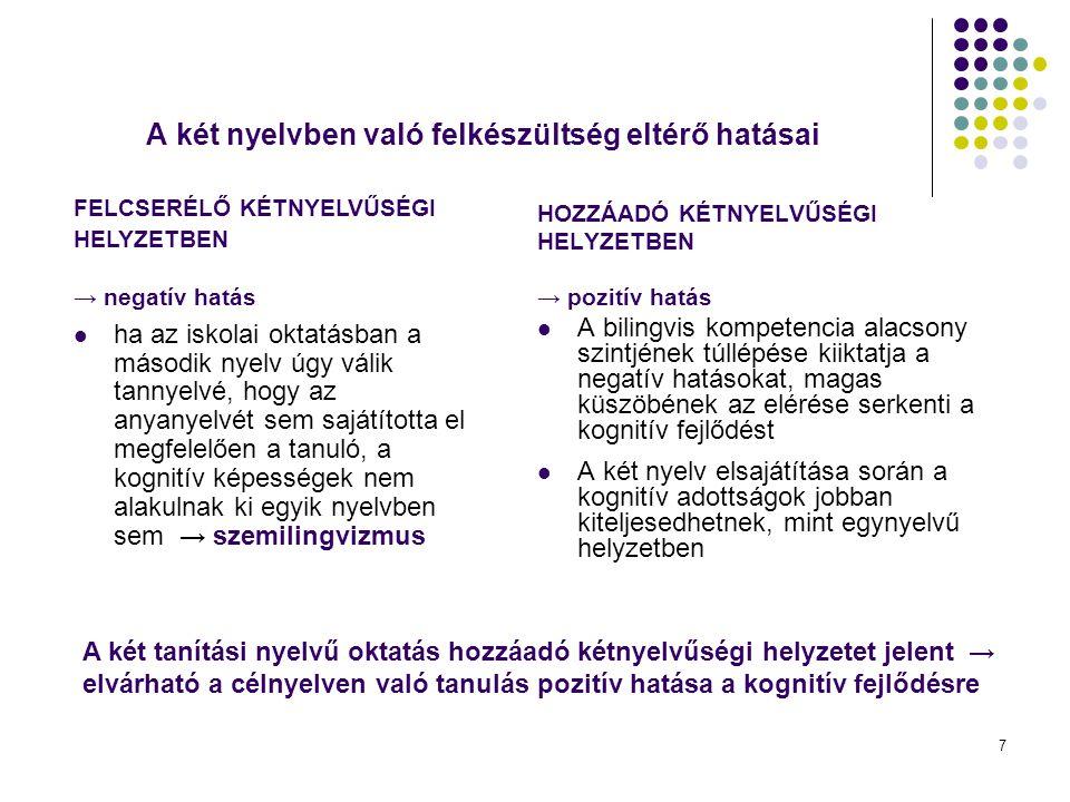 A két nyelvben való felkészültség eltérő hatásai