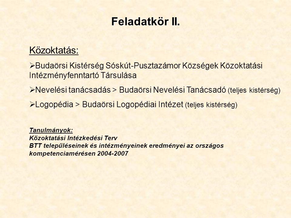 Feladatkör II. Közoktatás: