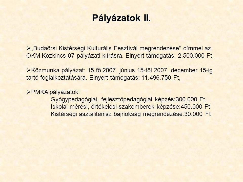 """Pályázatok II. """"Budaörsi Kistérségi Kulturális Fesztivál megrendezése címmel az OKM Közkincs-07 pályázati kiírásra. Elnyert támogatás: 2.500.000 Ft,"""