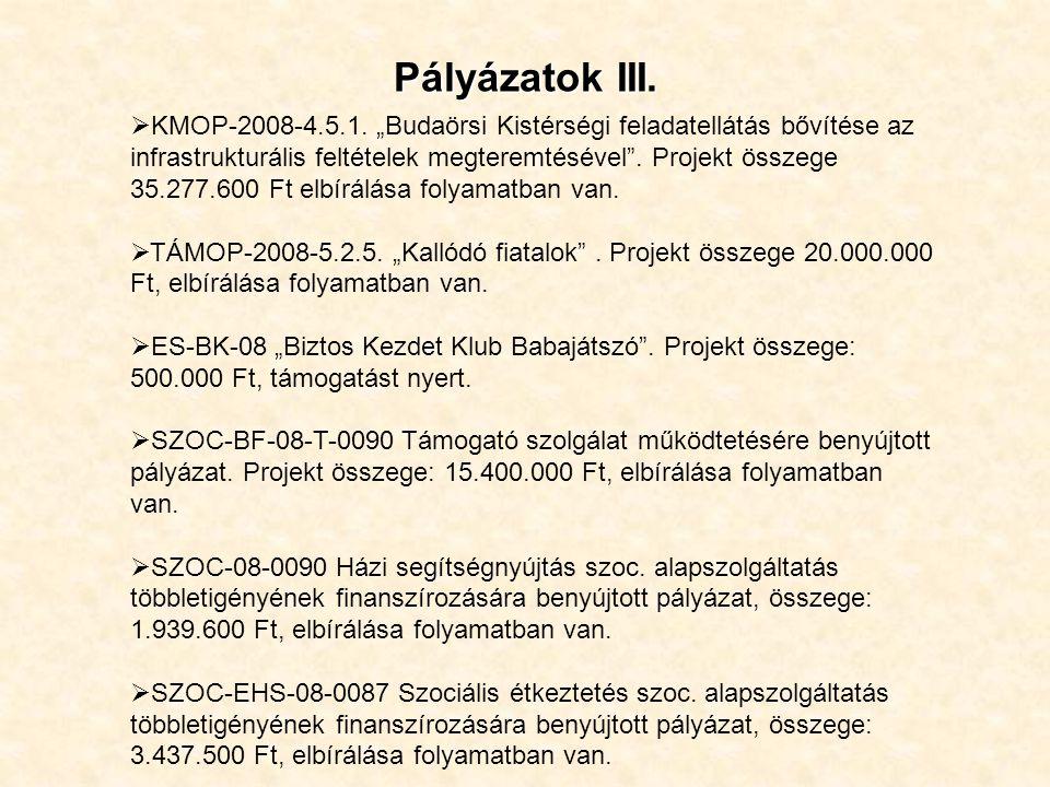 Pályázatok III.