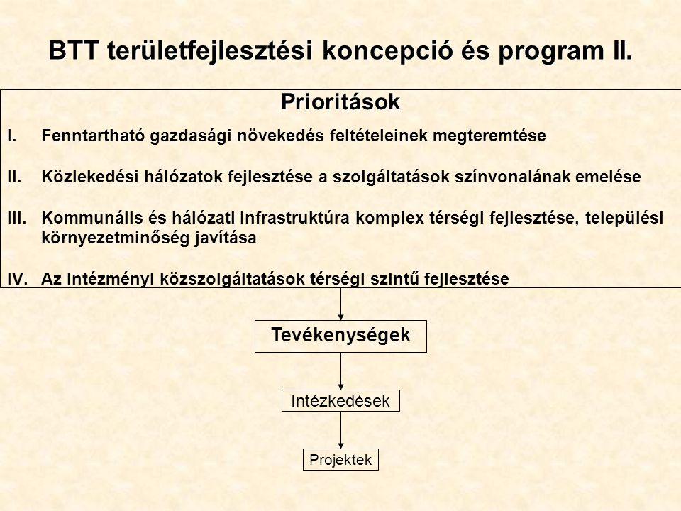 BTT területfejlesztési koncepció és program II.