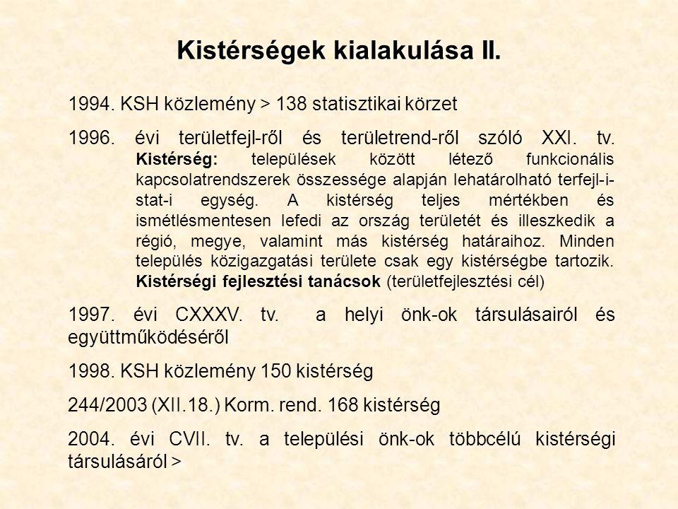 Kistérségek kialakulása II.