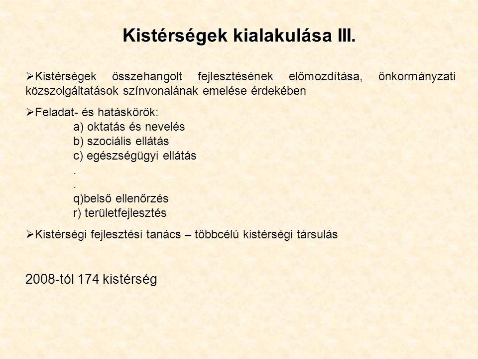 Kistérségek kialakulása III.