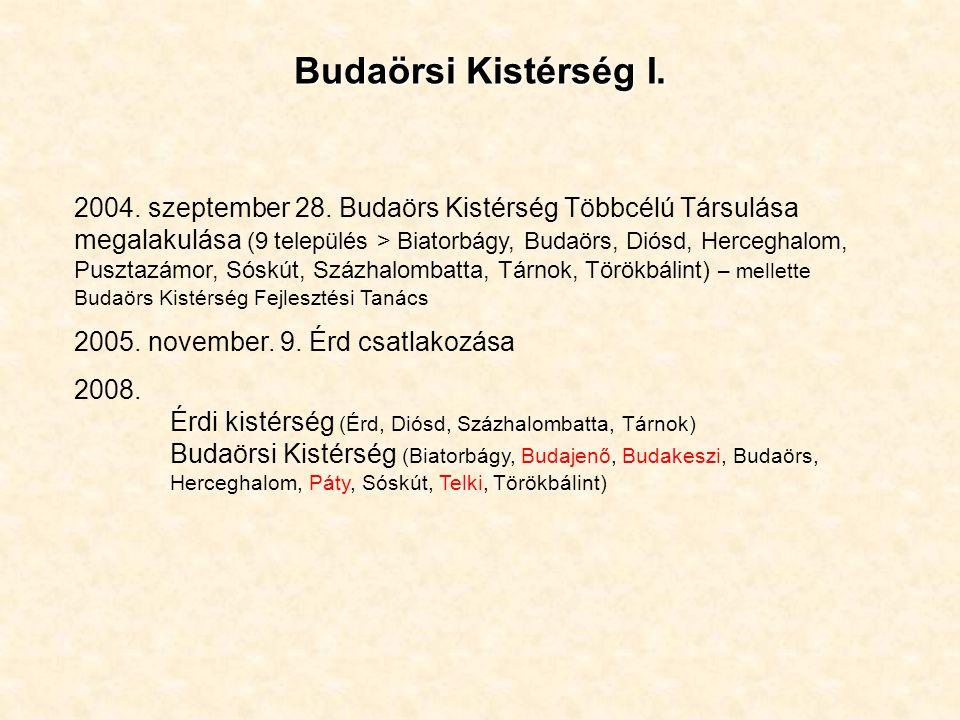 Budaörsi Kistérség I.