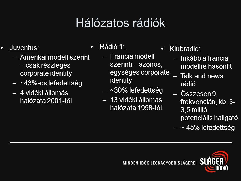 Hálózatos rádiók Rádió 1: Juventus: Klubrádió: