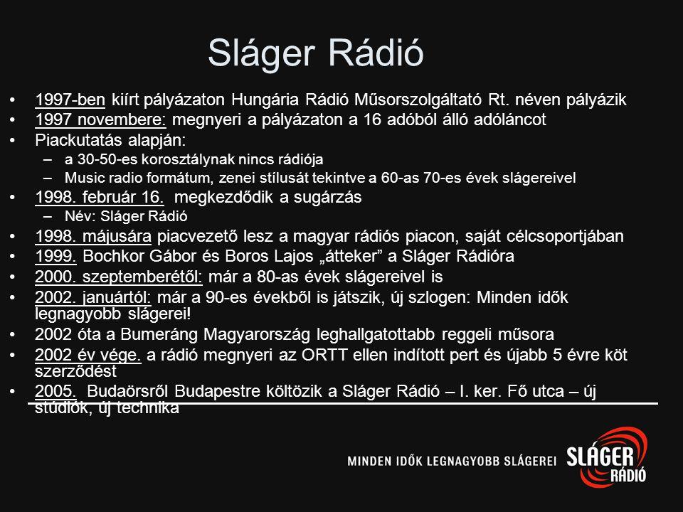 Sláger Rádió 1997-ben kiírt pályázaton Hungária Rádió Műsorszolgáltató Rt. néven pályázik.